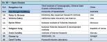 Ove_Hoegh-Guldberg_IPCC_AR5authors