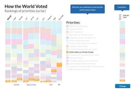 UN_survey_Sept2013