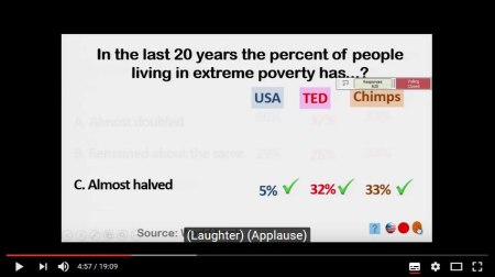 chimps_us_ted_poverty